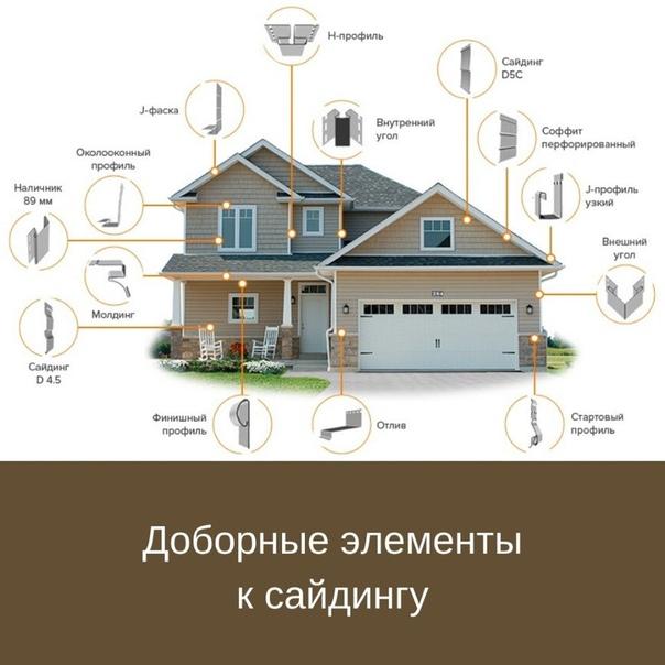 Сколько материалов требуется на 100 кв м. для облицовка дома из пеноблока виниловым сайдингом забирайте шпаргалку.Автор: Евгений