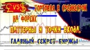Торговля в среднесрок на форекс Паттерны и точки входа Главный секрет биржи
