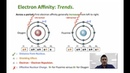 Periodic Trends | Electron Affinity.