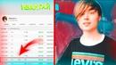 Ютуб с писал 100 тысяч подписчиков на канале Ивангая/Моргенштерн занял 7 место в чартах Spotify