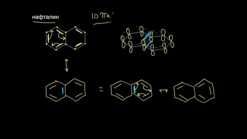 Стабильность ароматических соединений. Ч. 5
