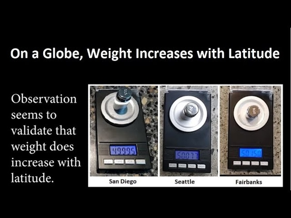 Changes in Latitudes Changes in Weight