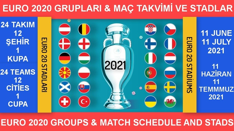 EURO 2020 Grupları-Maç Takvimi ve Stadlar, EURO 2020 Groups-Match Fixtures and Stadiums JUNE-JULY21