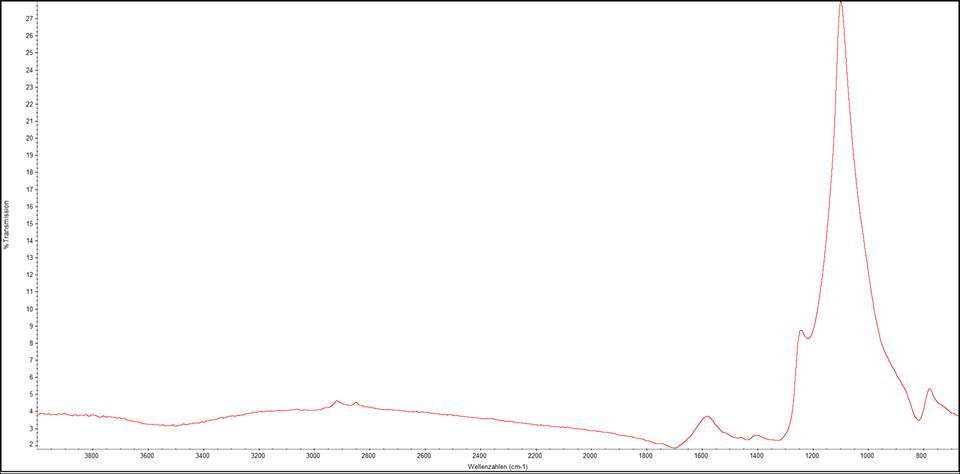 Ик-спектр с пиками, отвечающим полимерам.