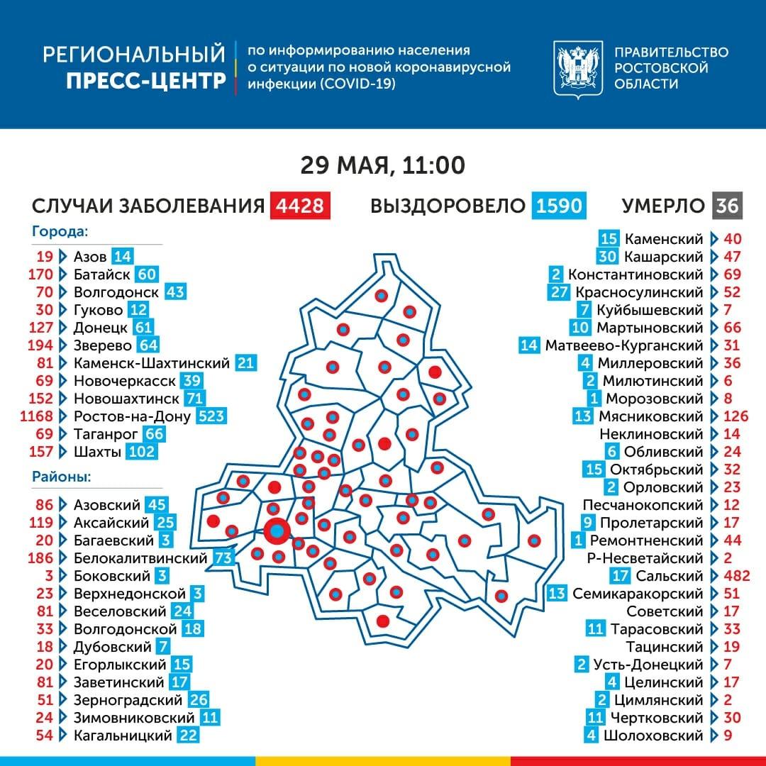 COVID-19:Число инфицированных коронавирусом в Ростовской области за сутки выросло на 141, 36 умерших