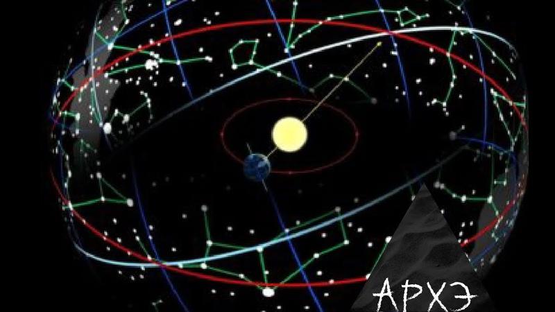 Владимир Сурдин Измерения на небесной сфере и в пространстве