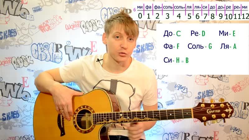 Уроки игры на гитаре для новичков учим ноты на грифе гитары учимся играть бас