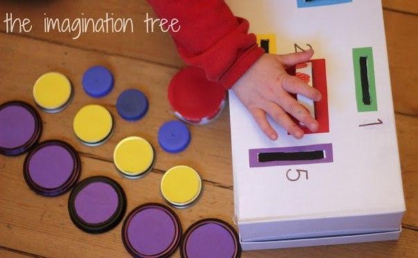 СОРТЕР СВОИМИ РУКАМИ Довольно просто сделать сортер из ненужной коробки и крышечек разного размера. При его помощи можно учить цвета, цифры и размеры, развивать логическое мышление и мелкую