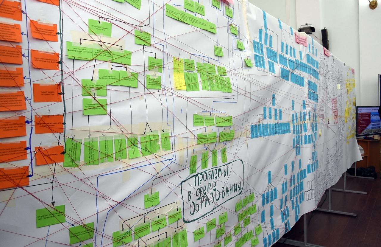 17 мая состоятся общественные слушания по итогам работы «Мастерских проектов»