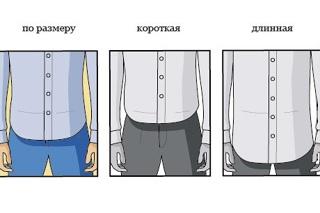 Подбор рубашки по размеру.
