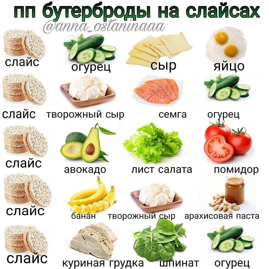 ПП бутерброды