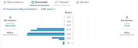 43 записи на онлайн марафон по очищению организма, 48 рублей каждая., изображение №10